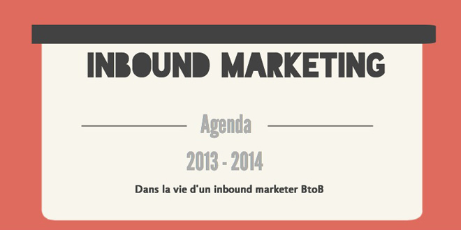 inbound marketing agenda